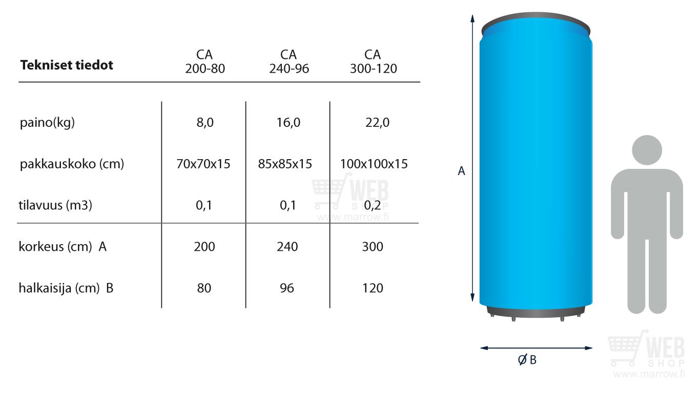 Axion Can Mainostölkin mitat ja paino